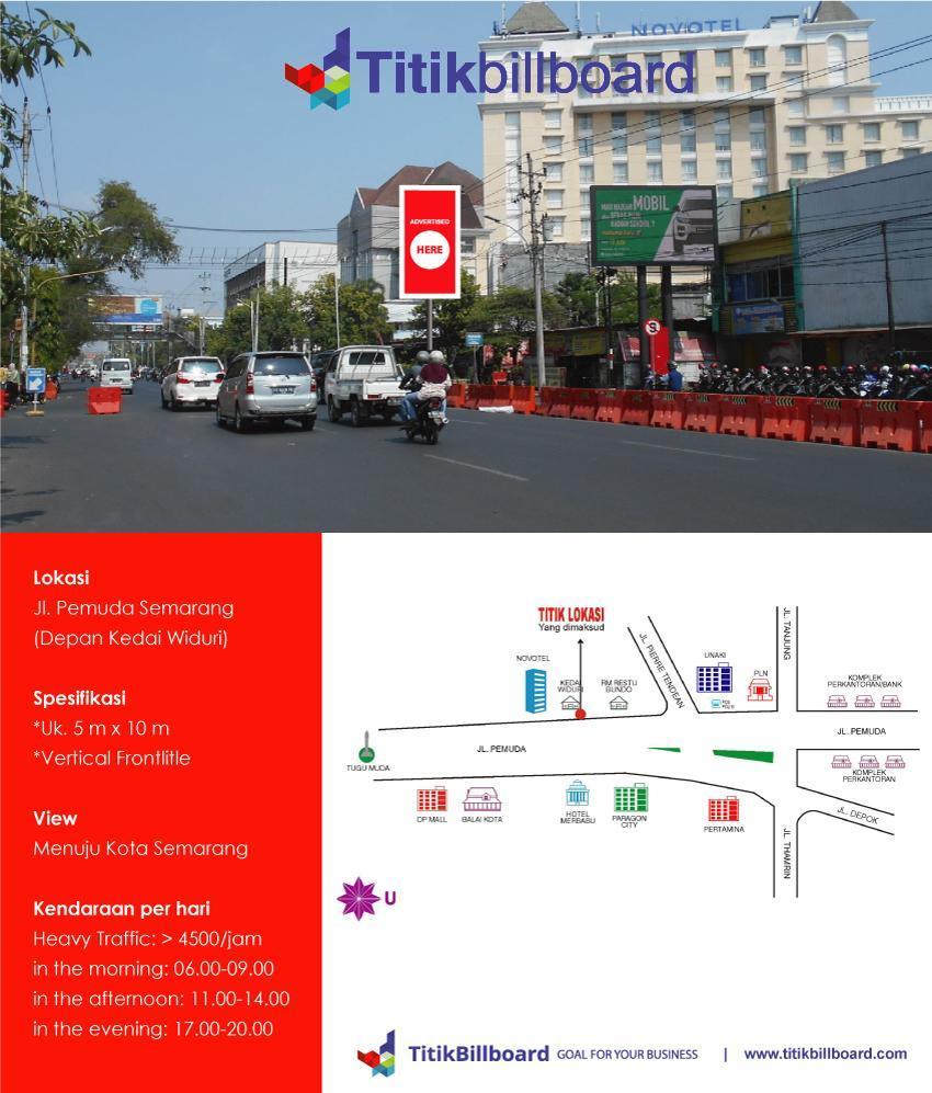 Lokasi-Billboard-Jl.-Pemuda-Semarang