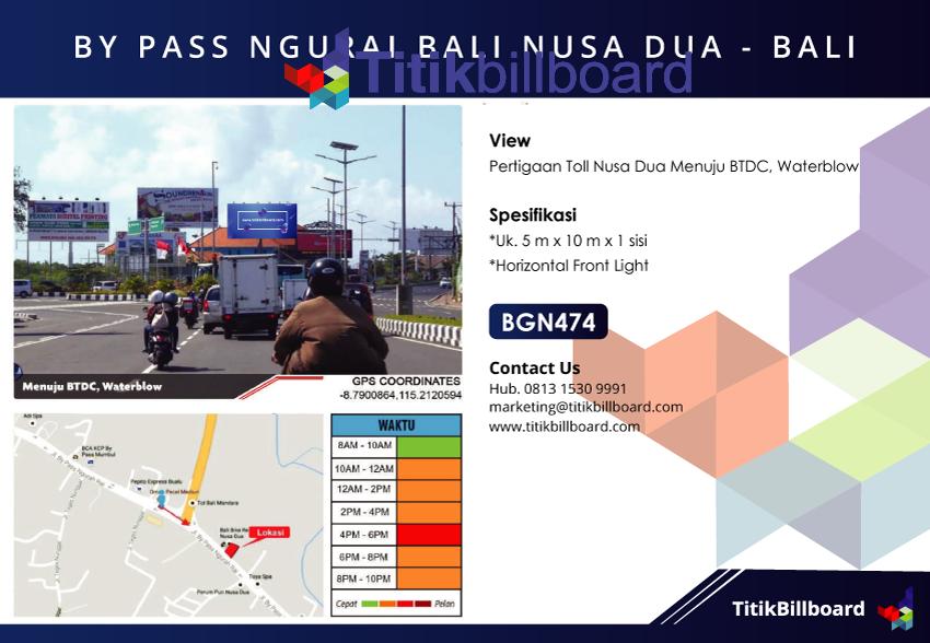 Lokasi Billboard Nusa Dua Bali